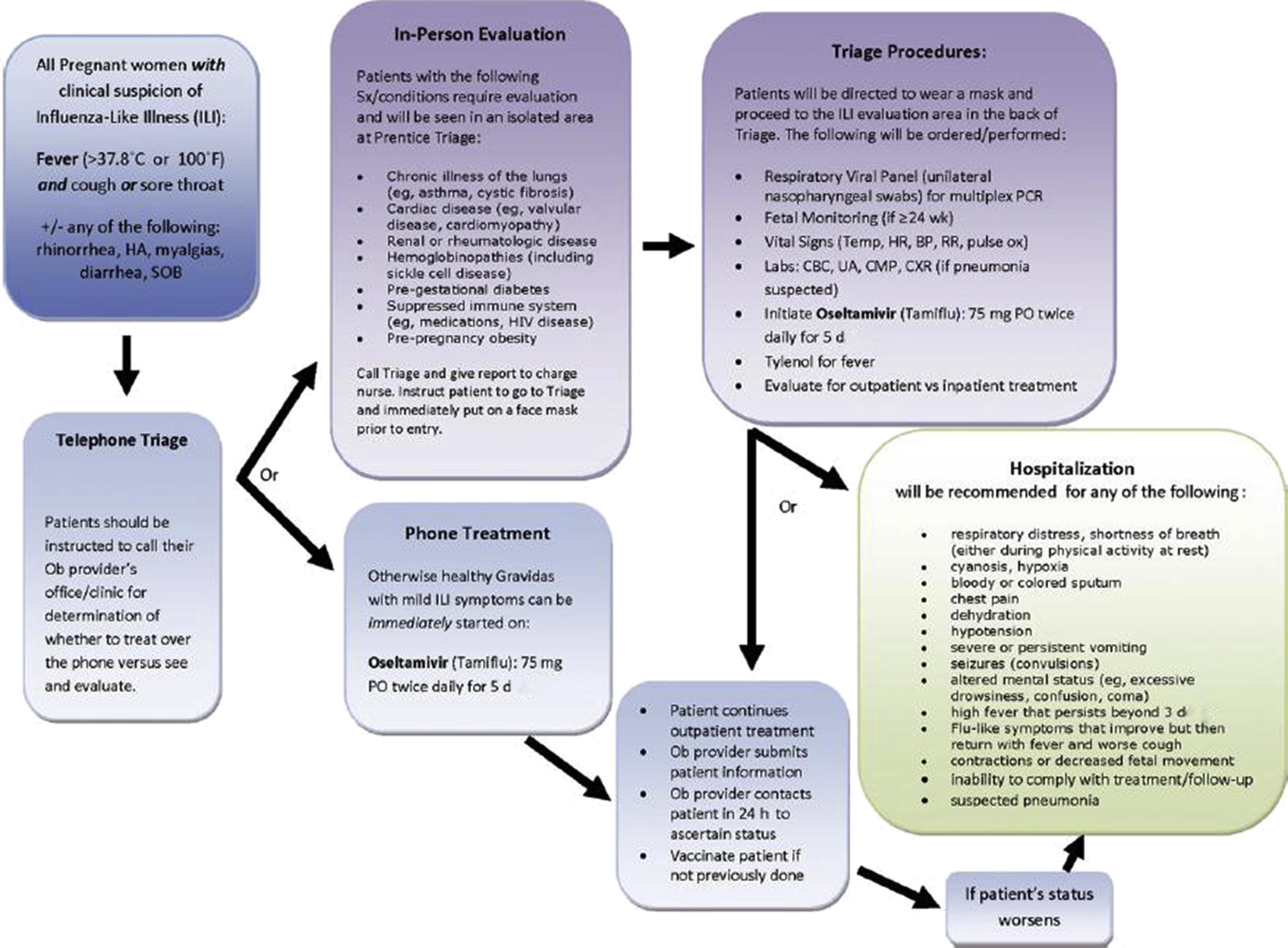 Philosophers of Process 1998